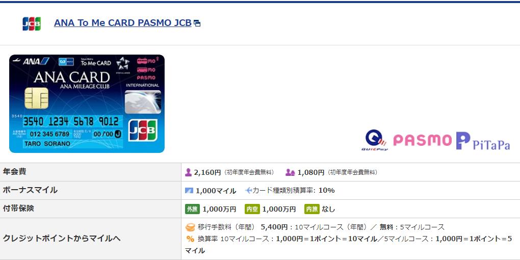 ANA To Me CARD PASMO JCBソラチカカード